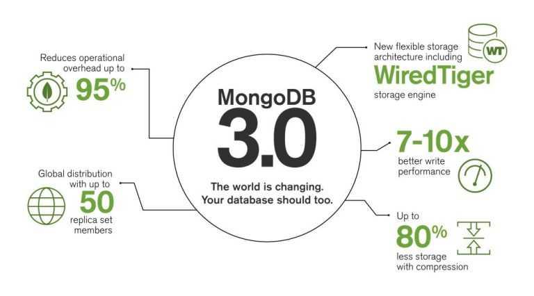 Upgrading to MonogDB 3 2 for Sitecore 8 0 xDB | Blog
